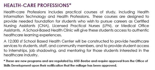 Health Care Professions Course